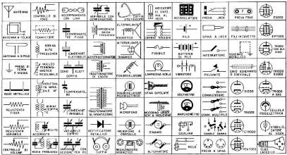 Simboli elettrici civili for Dwg simboli elettrici